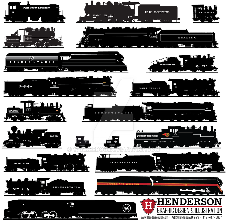 Locomotives by yankeedog
