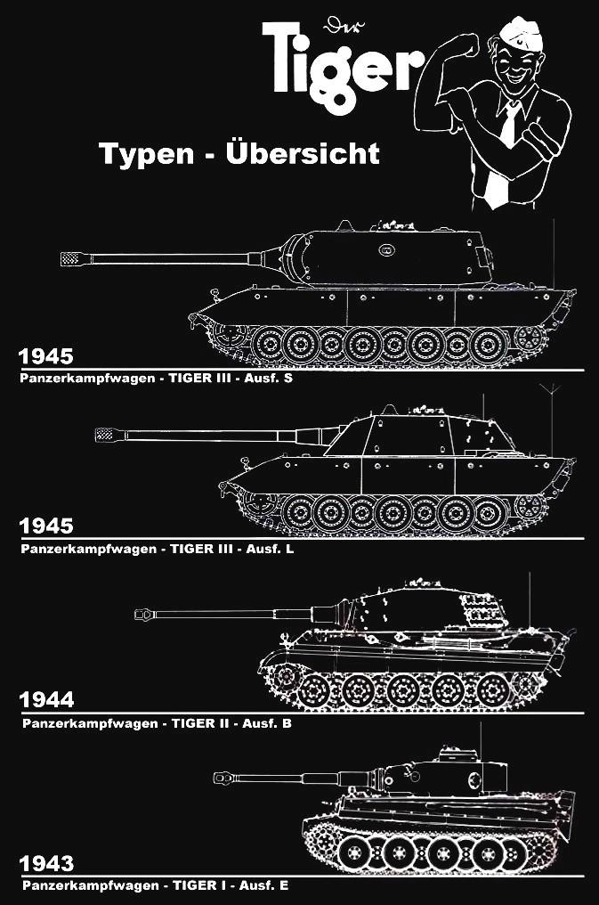 Tiger Typelist 1946 by Splinter54 on DeviantArt