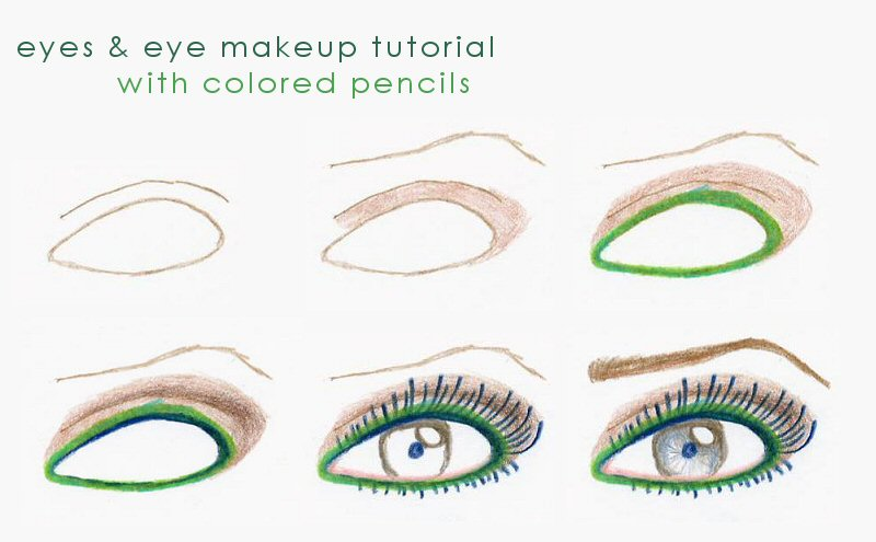 Drawing Eyes And Eye Makeup By Raspberrylemonade On Deviantart