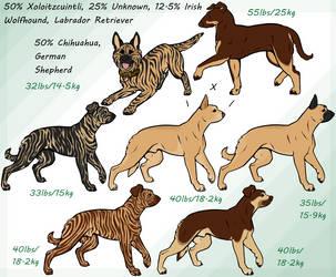 Breeding Request Mixes by Leonca