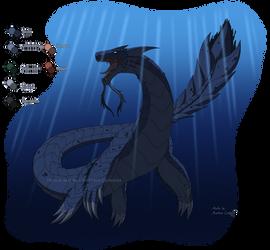 Titanus Leviathan Redesign
