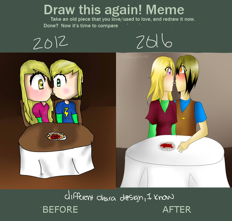 Character Design Meme : Draw this again meme character design style by