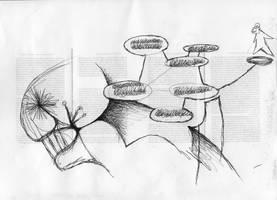 reaktiv, multiaktiv, linear-aktiver Typi by Fra-Ka
