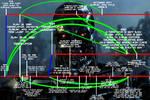 Terminator Genisys Timeline Theory