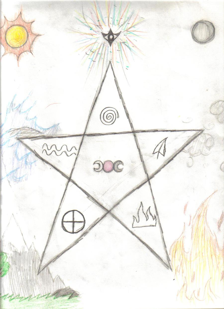 Wiccan Elements By Leomutt On Deviantart