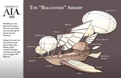 The Ballooner Airship - LoA by AngieMyst