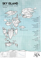 Sky Island Elevation Map