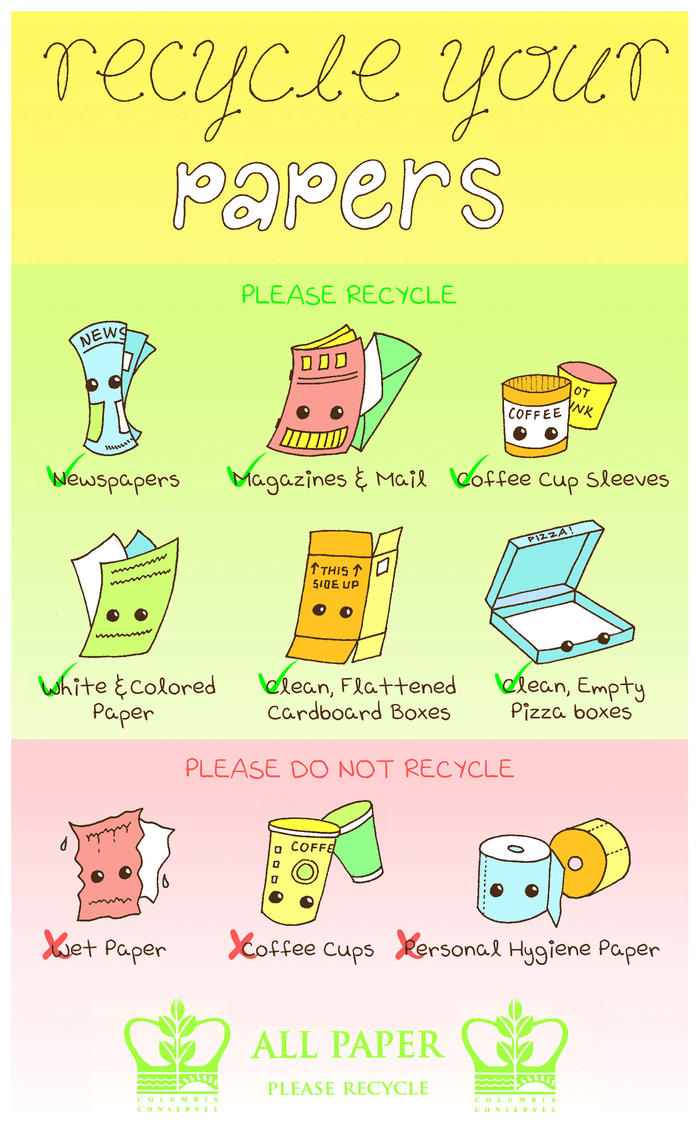 Paper Recycling Poster by HermosaG on DeviantArt