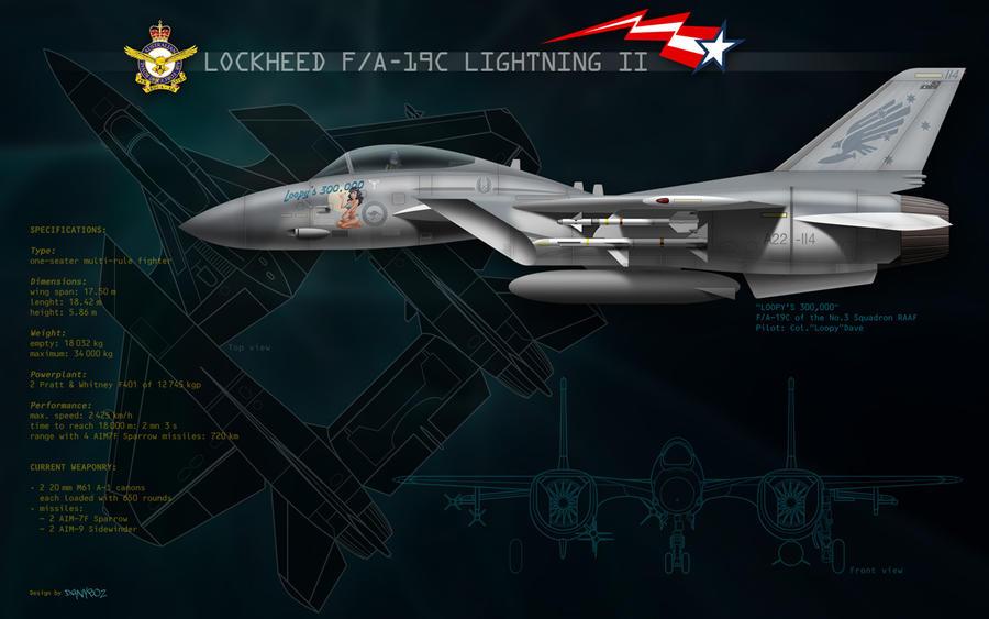 F19C Lightning II - RAAF by danyboz