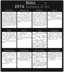 2016 summary of art by Mirasolla