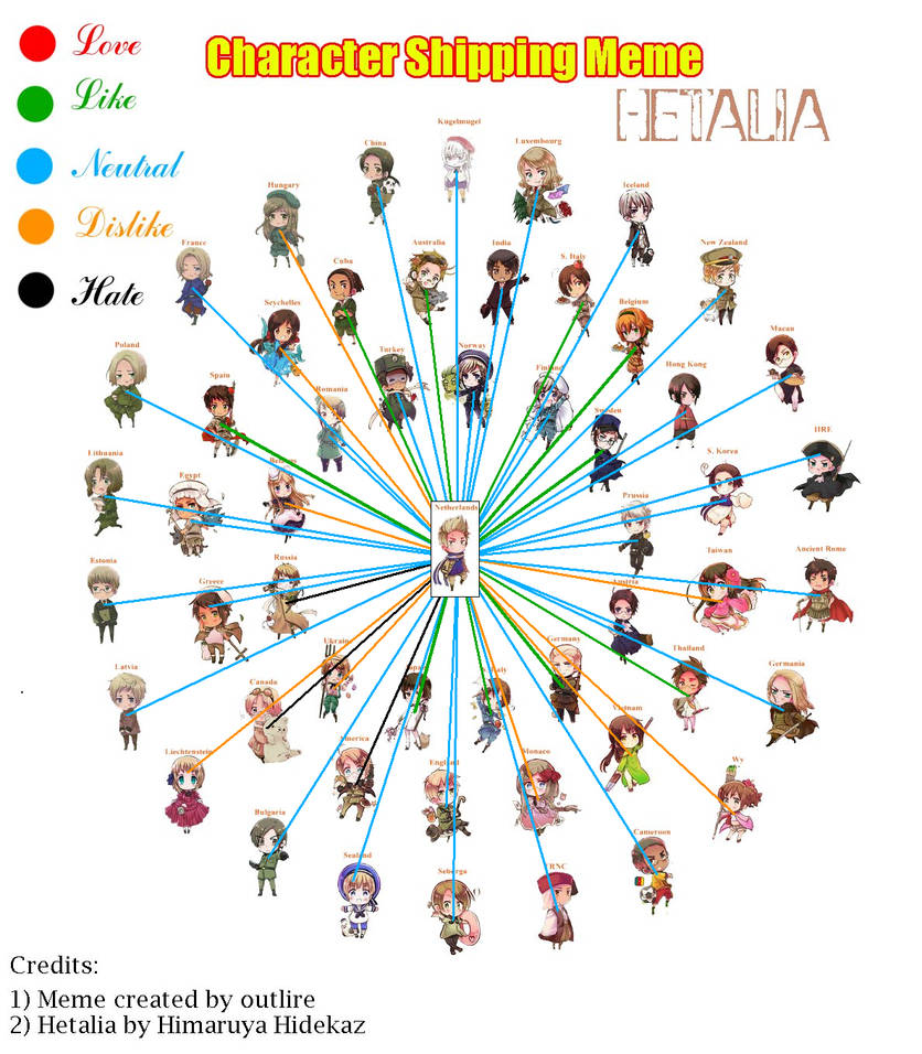 Hetalia Character Shipping Meme Netherlands By Megumar On Deviantart