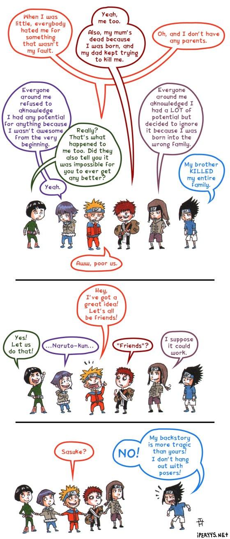 Naruto Part 1 in three panels