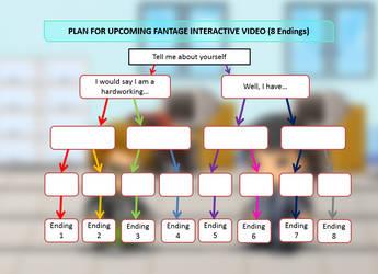 Fantage Interactive Video Preview by Rainbowplum-Cerkana