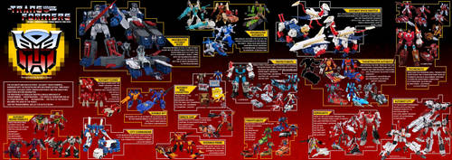 G1 Transformers 87 Catalog Remastered (Autobot) by Ultimatetransfan