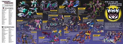 G1 Transformers 87 Catalog Remastered (Decepticon) by Ultimatetransfan
