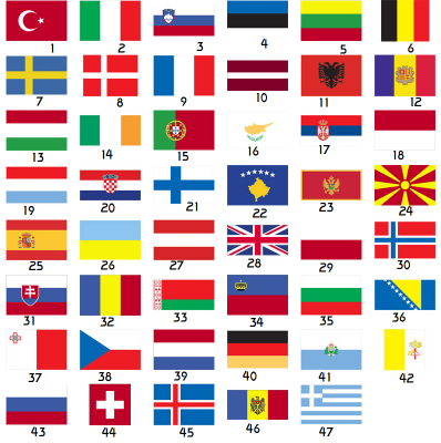 European Countries Capitals And Flags Quiz By Br8n03epsilon