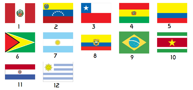 South American Countries, Capitals, and Flags Quiz - By ... on capitals of asia quiz, capitals of united states quiz, central america capitals quiz, central and south america map quiz, capitals of europe quiz, south america capitals quiz,