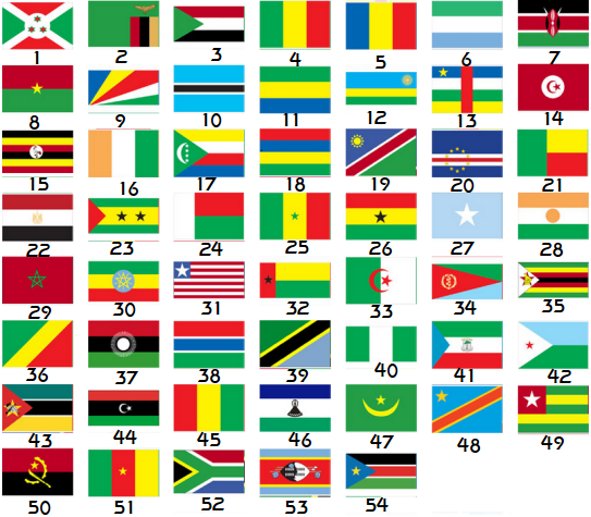 African Countries Capitals and Flags Quiz By BR8N03epsilon