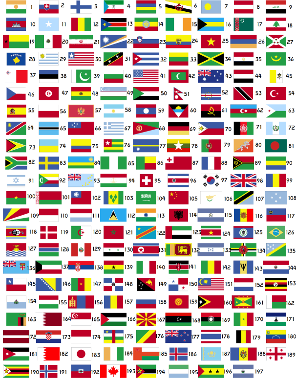 Flags of the World Quiz  By cubs1313