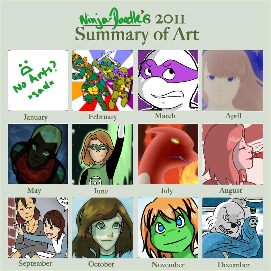 2011 Art Summary by ninja-doodler