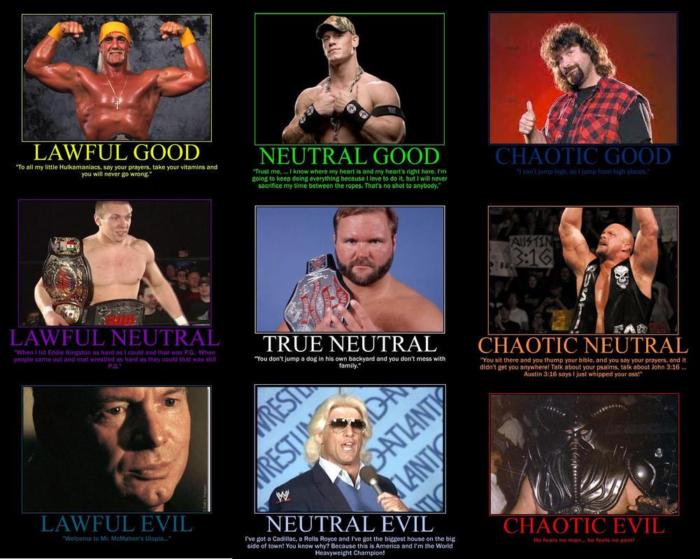 pro wrestling alignment chart by mrgoggleswv on deviantart