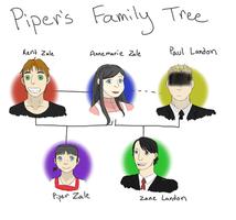 Zale Family Tree by vera-san