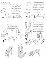How I got better at drawing hands