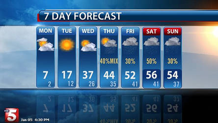 Yes, this is the weekly forecast for Tennessee.