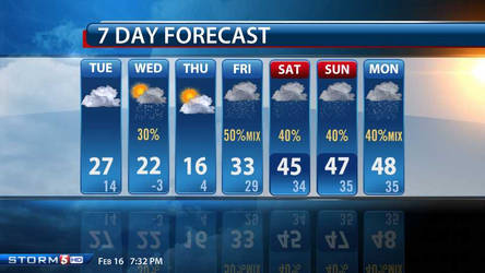 Weekly forecast for Tennessee February 16