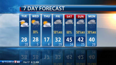 Weekly forecast for Tennessee February 17