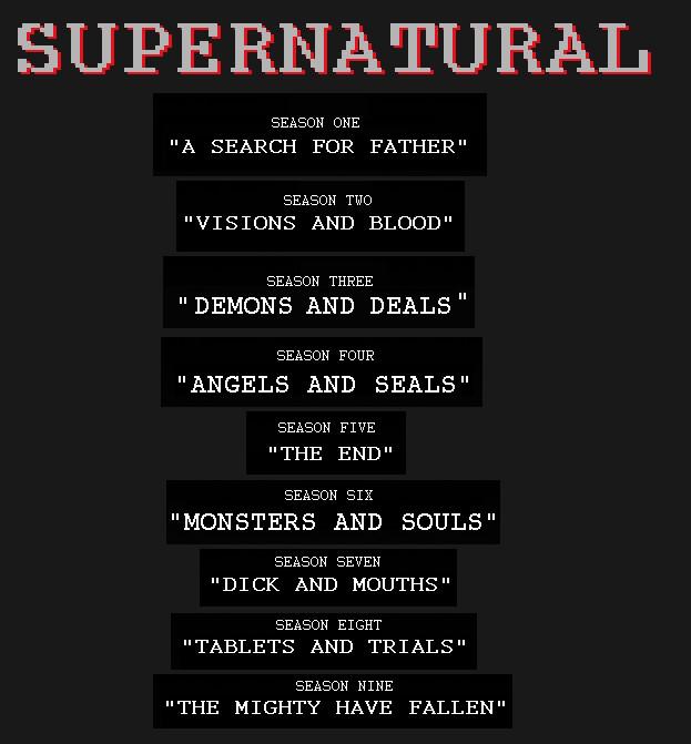 Supernatural Discussion