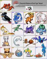 Pokemon Meme: OLD SKOOL by JeyBarnes