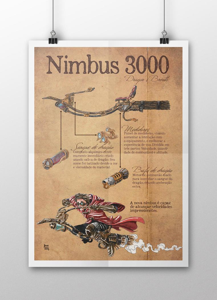Nimbus 3000 by brunoces
