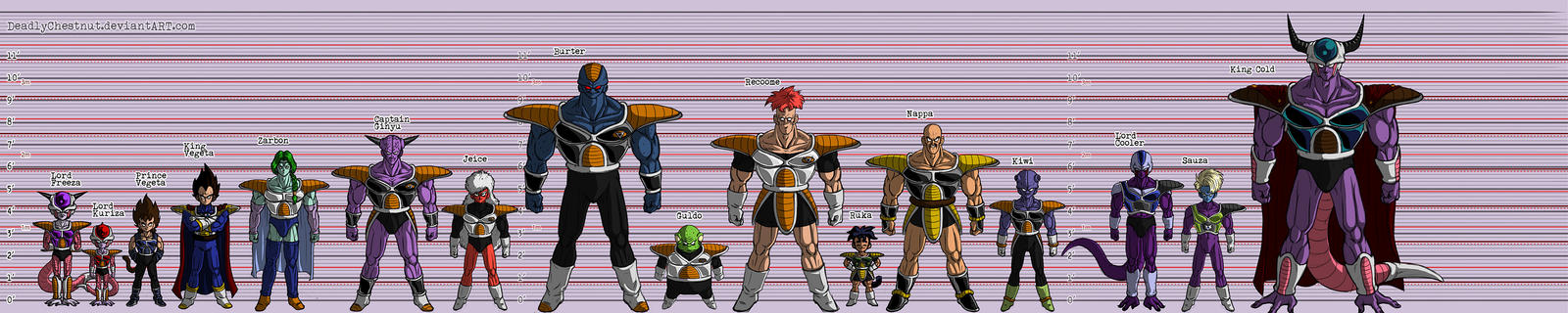 https://img00.deviantart.net/a496/i/2010/195/3/0/dbz_height_chart_v_1_2_by_deadlychestnut.jpg