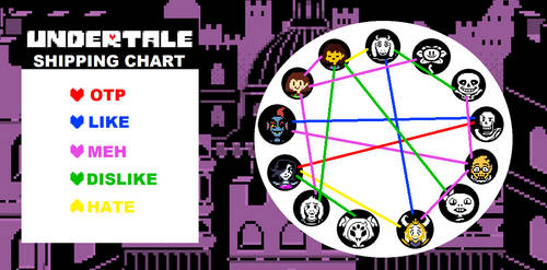 Undertale Shipping Chart (My Opinions)