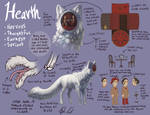 Hearth Reference Sheet