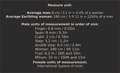 Reduced World - Measure units