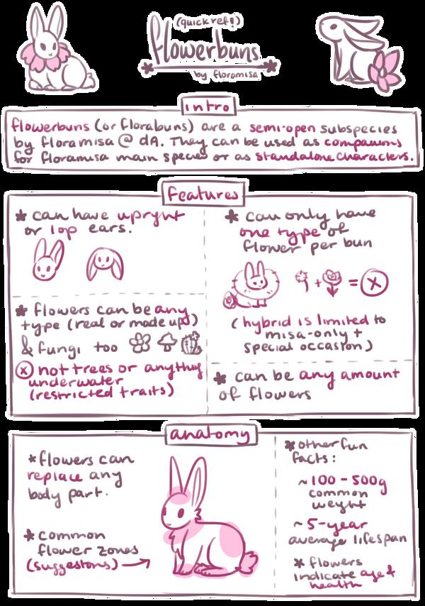 Flowerbuns Subspecies Sheet