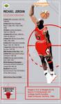 Michael Jordan IV