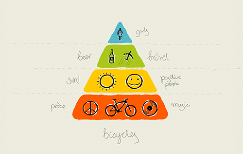 piramide of needs by another-modus