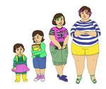 Bonnie Age Progression by Jennardacci