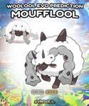 Moufflool