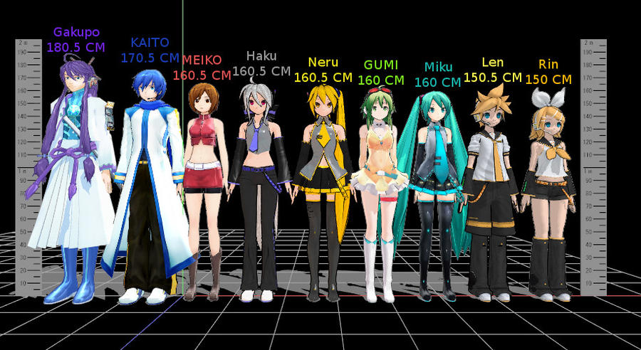 Vocaloid height comparison by StellatheAlchemist on DeviantArt