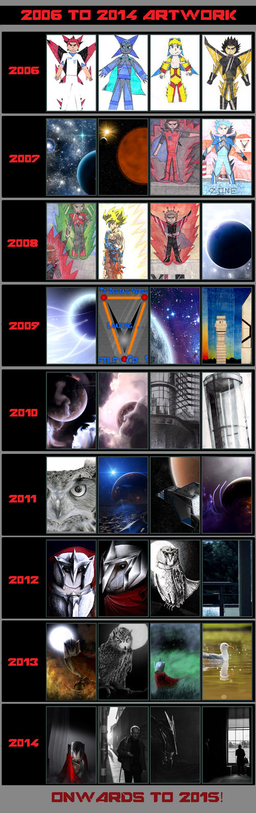 Progress from 2006 to 2014 by CommanderEVE
