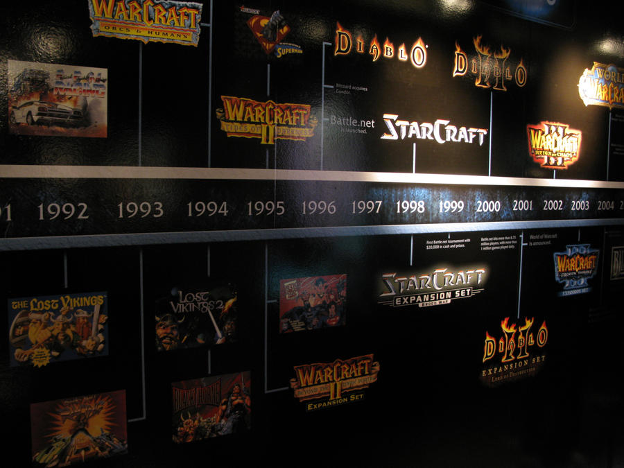 Blizzard timeline by SPPlushies