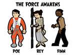 Star Wars The Force Awakens Retro Cartoon