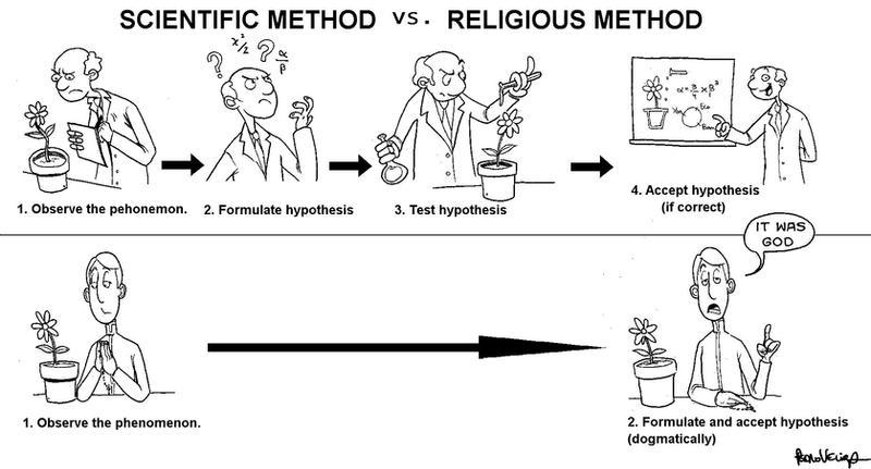 Methods. by Velica