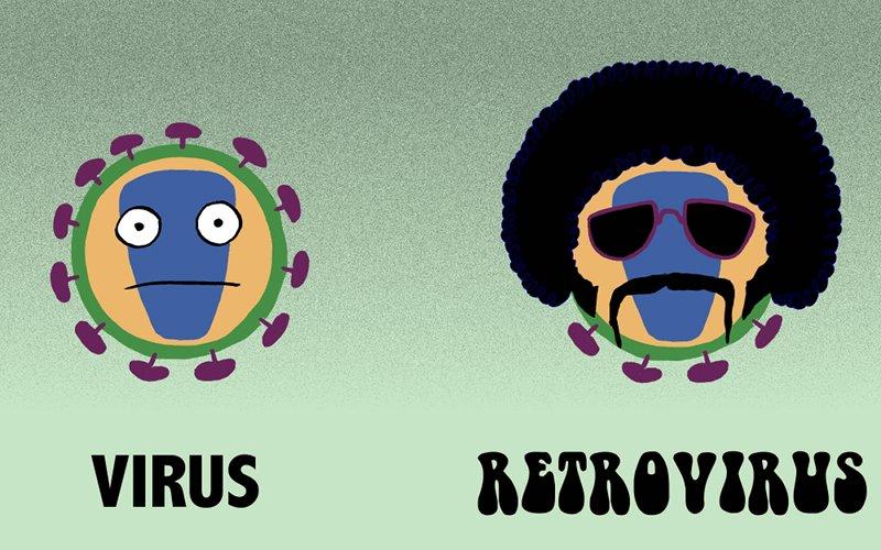 Retrovirus ::remake:: by Velica