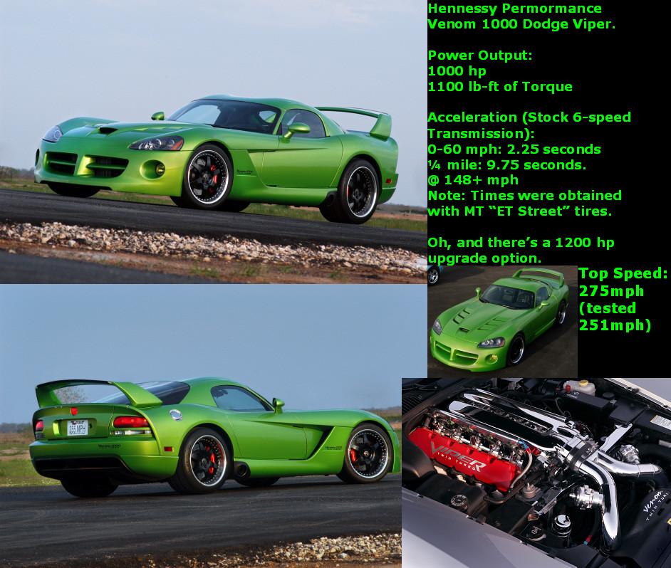 Venom 1000 Dodge Viper by Vypor on DeviantArt