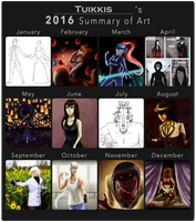 2016 Summary Of Art by CPT-Elizaye
